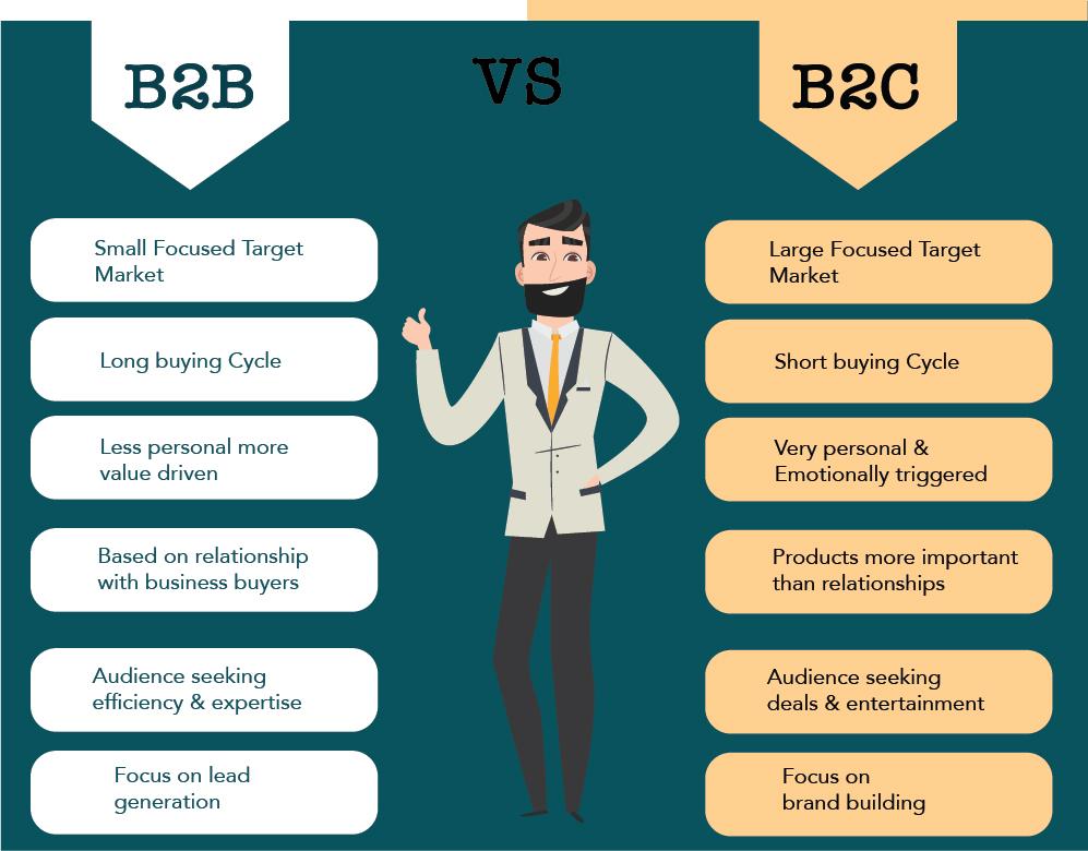 best digital marketing agency in hyderabad