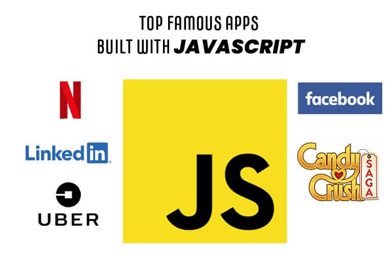Top Famous Apps Built with JavaScript 1