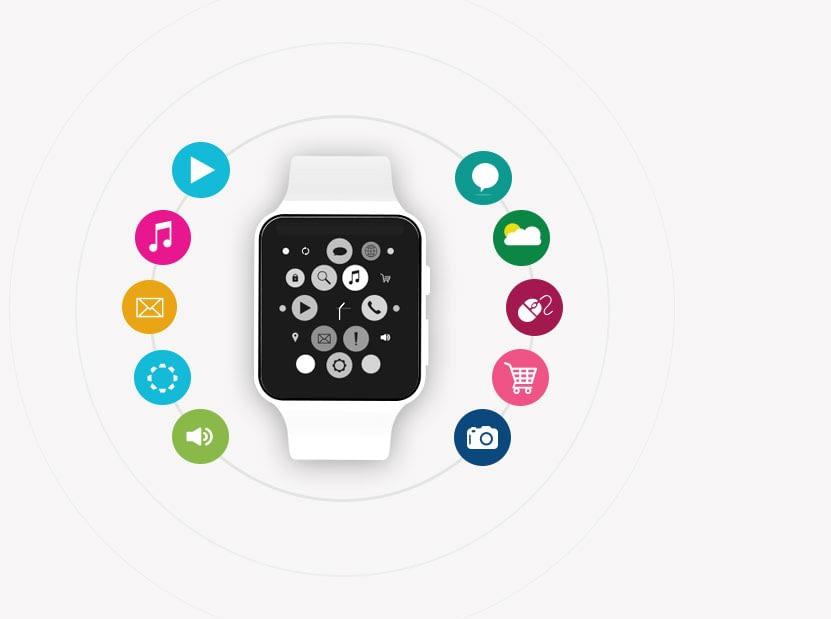Emerging Technology 4