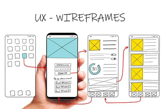 A Guide to User experience (UX) and Its Importance In Your Company 3