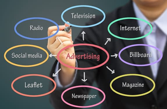 Marketing vs Advertising vs Branding in 2020    What's the difference 4