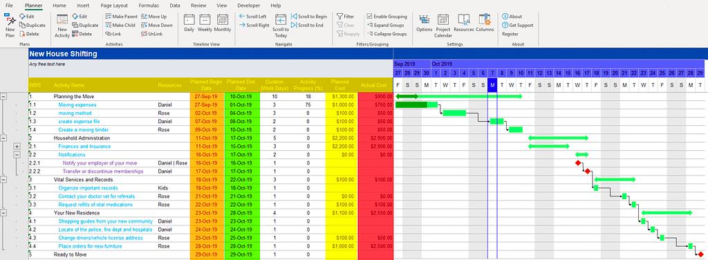 Gantt Chart Project Planning Software 4